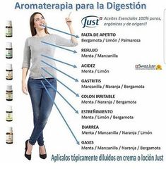 Digestion Tee Tree Oil, Arbonne Essentials, Esential Oils, Doterra Oils, Diffuser Blends, Young Living, Ayurveda, Just In Case, Herbalism