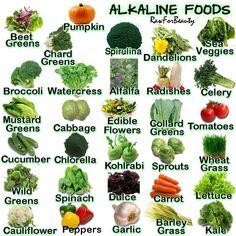 Raw Beauty - Alkaline Foods