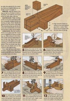 #1803 Making Cabriole Legs - Furniture Legs Construction Techniques