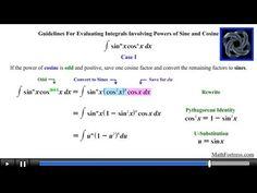 Calculus II: Trigonometric Integrals (Level 1)