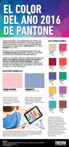 A esta hora ya todos los diseñadores saben perfectamente que Pantone rompió sus propias reglas al elegir por primera ocasión dos tonalidades como el Color del Año 2016, pero ¿qué hay detrás de esta decisión?