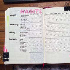 Courtesy of Anna via Bullet Journal Junkies FB Group - Bullet Journal Layout - March Habit Tracker - love the idea of categories!