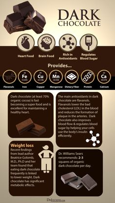 cacao_darkchocolatefacts-580x1024