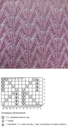 Knitting pattern - Home Decor ideas &Home Garden & Diy Lace Knitting Stitches, Lace Knitting Patterns, Knitting Charts, Stitch Patterns, Dog Sweater Pattern, Mittens Pattern, Free Crochet, Fashion Goth, Delaware