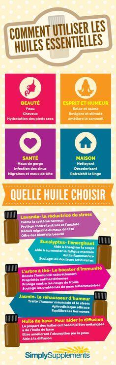Découvrez quelle huile essentielle vous pouvez utiliser et quels sont les bienfaits de ces huiles! Ayurveda, Herbal Remedies, Natural Remedies, Naturopathy, Tips & Tricks, Doterra Essential Oils, Natural Cosmetics, Healthy Tips, Beauty Care