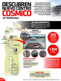 Teotihuacan es un sitio que no deja de sorprender a los arqueólogos, prueba de ello es el descubrimiento de un nuevo centro cósmico en la Plaza de la Luna. Descubre los detalles de este hallazgo en la #Infographic