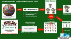Infografik Geld verdienen mit My Advertising Pays Earn More Money, Make Money Online, How To Make Money, Online Work, Online Marketing, Online Business, Advertising, Reading, Blog