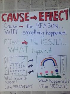 Cause and Effect poster for kindergarten