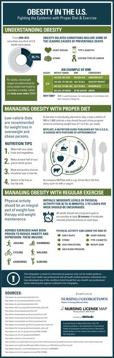#INFOgraphic > Dealing with Obesity: Heart disease, Diabetes, Stroke and Cancer are some of the most common causes of death in our world and they are often associated with obesity issues. Proper diet and exercise is the most effective approach for dealing with excessive weight and bringing body back to healthier condition.  > http://infographicsmania.com/dealing-with-obesity/