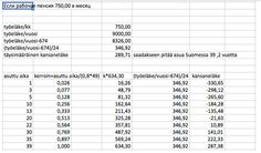 Пенсия, пенсионная система Финляндии, реформа 2017