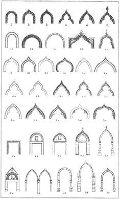 John Ruskin's order of venetian gothic arches