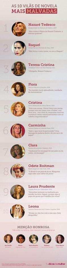 As 10 vilãs de novela mais malvadas de todos os tempos - Dicas de Mulher