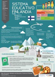 el sistema educativo de Finlandia. Infografía: Ainhoa Azabal