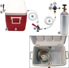 Cheap Sanke Keg fermenter Conversion kit Completed