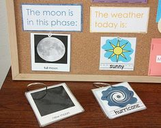 Moon phase and weather board.