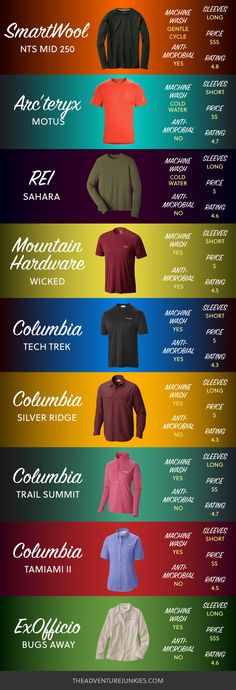 Best Hiking Shirts – Hiking Clothes for Summer, Winter, Fall and Spring – Hiking Outfits for Women, Men and Kids – Backpacking Gear For Beginners