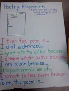 Poetry Responses Anchor Chart