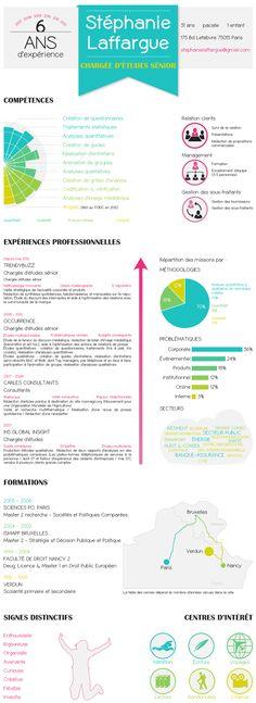 Cv infographique Stéphanie Laffargue réalisé par Grégoire Hervé-Bazin - lemondedesetudes.fr