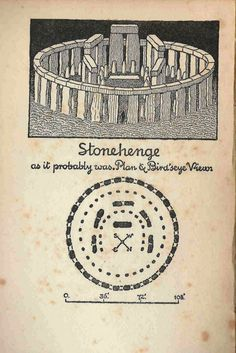 Stonehenge as it probably was.  This is the Archetype of phasing in and out of timelines.  The Time Traveler.