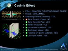 Casimir Effect Time Control and Time Travel Casimir Effect, Zero Point Energy, Special Relativity, Physics Formulas, Maths Solutions, Science For Kids, Earth Science, Learning Styles, Quantum Mechanics