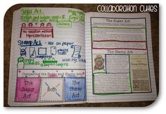 Social Studies Interactive Notebooks- Causes of the American Revolution Nonfiction Articles