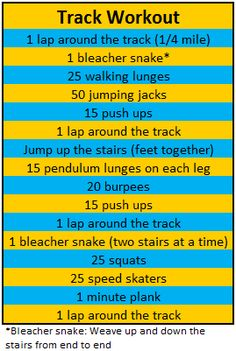 A Better Life with Burgers: WIAW with Two Workouts