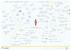 Mapa empatii persony Wojtka - po wypadku motocyklowym.