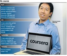coursera - Free College Courses! | Digital Days