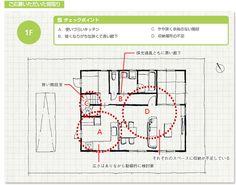 子育てを楽しむセカンドデッキのある住まい | 間取りプランニング | すむすむ | Panasonic Line Chart, Diagram, Floor Plans, House Floor Plans