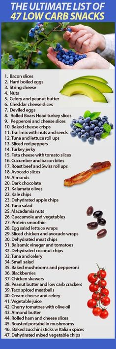Do you need good, low carb snacks because you are diabetic or paleo dieting? - Do you need good, low carb snacks because you are diabetic or paleo dieting? Here is a great list of 47 low carb foods and snacks we came up with that will help. Comidas Paleo, Dieta Paleo, No Carb Food List, Diet Food List, Good Diet Foods, Food Lists, Ketosis Food List, Keto List Of Foods, Low Carb Fruit List