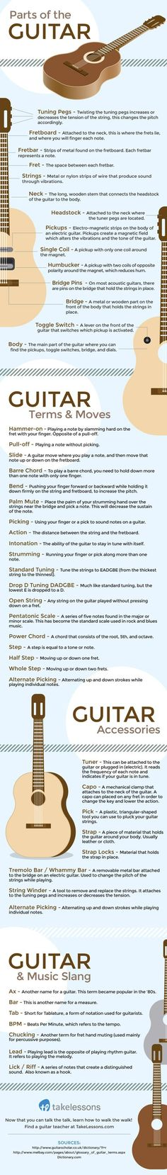 Essential Guitar Terms for Beginners More