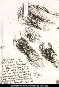 Study Of Water - Leonardo Da Vinci - www.leonardoda-vinci.org