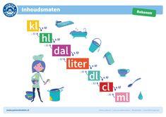 Afbeeldingsresultaat voor omrekenen met km cm liter cl enz School Lessons, School Hacks, Learning Resources, Kids Learning, Einstein, Math Poster, School Play, School Posters, Montessori