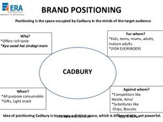 cadbury positioning - Google Search Selection Boxes, Target Audience, Confectionery, Brand Names, Chocolate, Google Search, Chocolates, Brown