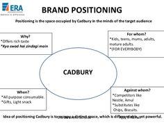 brand equity of cadbury