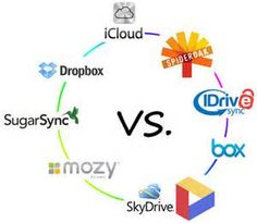 Know which the top 10 are best #free_cloud_storage services provider websites like Dropbox, GoogleDrive etc. We aim to provide our readers know which the best cloud storage websites are where anybody can store his or her important data online. Also know how to use cloud storage to its maximum.Get more information via http://www.thecloudreviews.net/2014/02/the-cloud-reviews-top-10.html