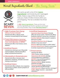 Naturally Savvy Fall Edition the scary seven ingredients to avoid