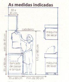 Medidas e padrões - lavanderia 2.