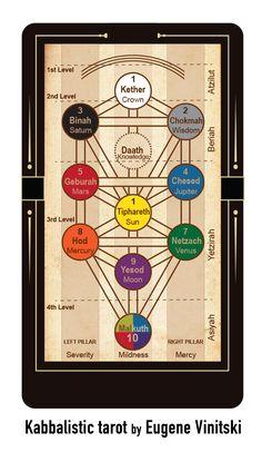#Kabbalah  #Kabbalistic Tarot