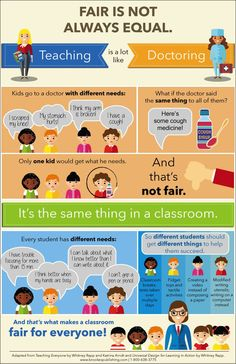 Free printable! Inclusion poster, Fair is Not Always Equal. | inclusive education, special education, teaching students with disabilities