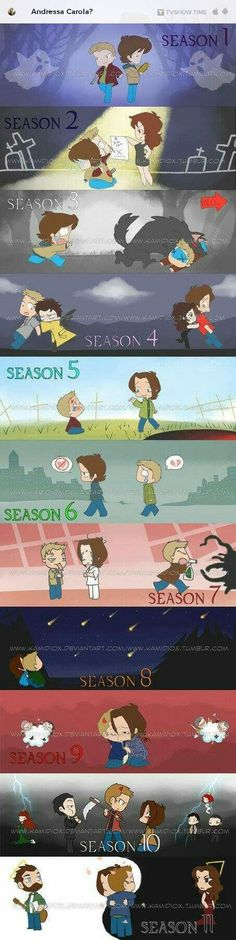 Supernatural (The CW): Through The Years