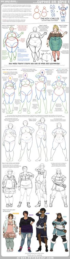 mothsbymoonlight:  Tutorial - Curves on Girls by *Ai-Bee For the anon asking about curves months ago, and for anyone else that could use any points on the subject!* *NOT AN EXPERT THO  How to draw fat ladies!