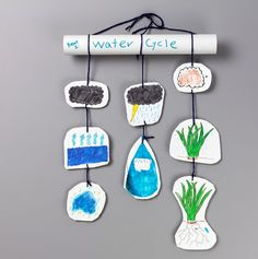 Here's an idea for creating a water cycle mobile.