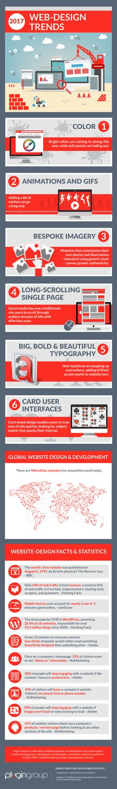 2017 Web-Design Trends - #infographic
