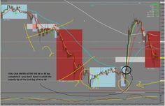 Learn To Trade Forex Free Online, Price Action strategy, Inside Bar, Outside Bar, Candlestick Technical Analysis, Find Best Broker like Hotforex
