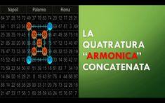 """La QUADRATURA """"Armonica"""" CONCATENATA"""