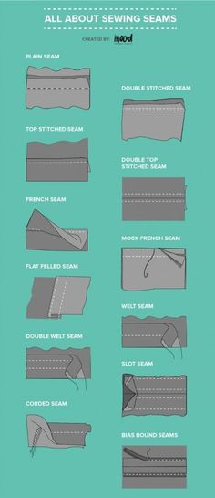All About Sewing Seams |  Need a refresher on the different types of seams at your disposal? Or maybe you're starting out and doing research to better acquaint yourself with your machine and your project? This guide is here to help! Below is a list of some of the most commonly used types of seams and how you can use them, so you can get back to your project with the confidence and knowledge you need to make it the best you can!