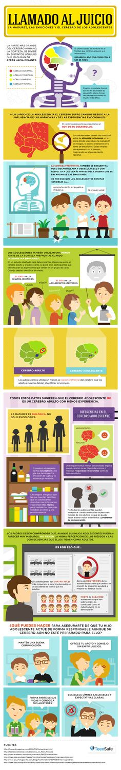 Infografía: La madurez, las emociones y el cerebro de los adolescentes. www.farmaciafrancesa.com