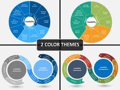 Organizational Capability Presentation Template