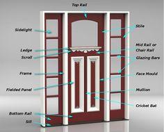 Traditional Entrance Doors Heritage Doors and Leadlight Californian Bungalow Doors | Front entrance | Pinterest | Entrance doors Bungalow and Doors & Traditional Entrance Doors Heritage Doors and Leadlight ...
